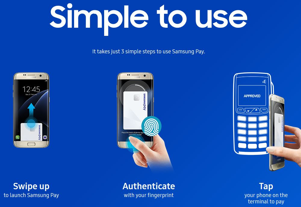 Samsung Pay simple