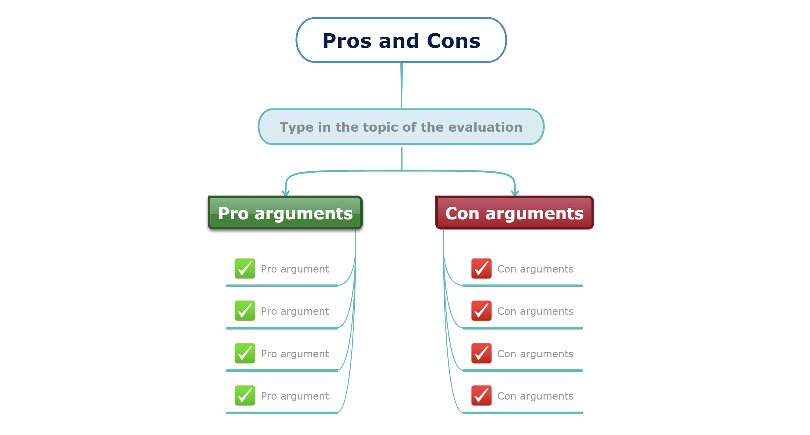 6. Pros and Cons template Mindomo  - 6 - Mindomo launches a new interface that offers more space for mind maps and new functionalities