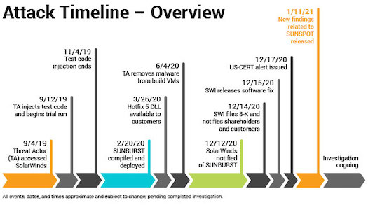 TimelineGraphic8