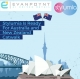 EVANPOYNT and Stylumia partner exclusively for the Australian and New Zealand Markets