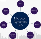 Microsoft Dynamics 365 SaaS bundle to be single subscription based