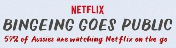 Netflix notes '59% of Aussies are watching Netflix in public'