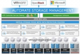 EMC adds third-party support to ViPR Controller 3.0