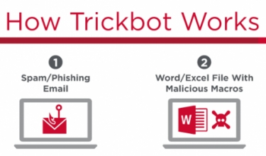 Symantec and Microsoft assist to take down Trickbot