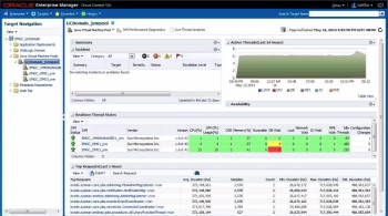 Oracle Enterprise Manager 12c R4 speeds private cloud deployment
