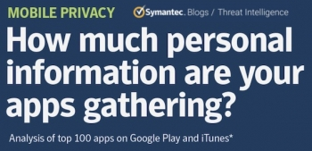 Symantec shares stats on app privacy and fraudulent Android apps with aggressive adware