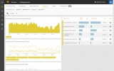 SolarWinds AppOptics Brings Application and Infrastructure Performance to Light