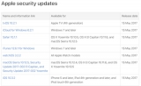 Updates for iOS 10.3.2, macOS 10.12.5, tvOS, watchOS and more now available