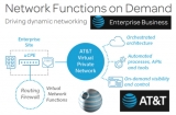 AT&T launches multi-national 'transformative' network solution to save costs