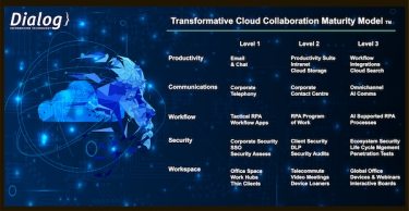 WEBINAR INVITE  Thursday September 3rd 2020 - 1:00pm AEST - The Transformative Cloud Collaboration Model