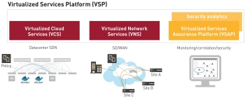 Vertel, Nuage set for mid-year launch of SD-WAN services